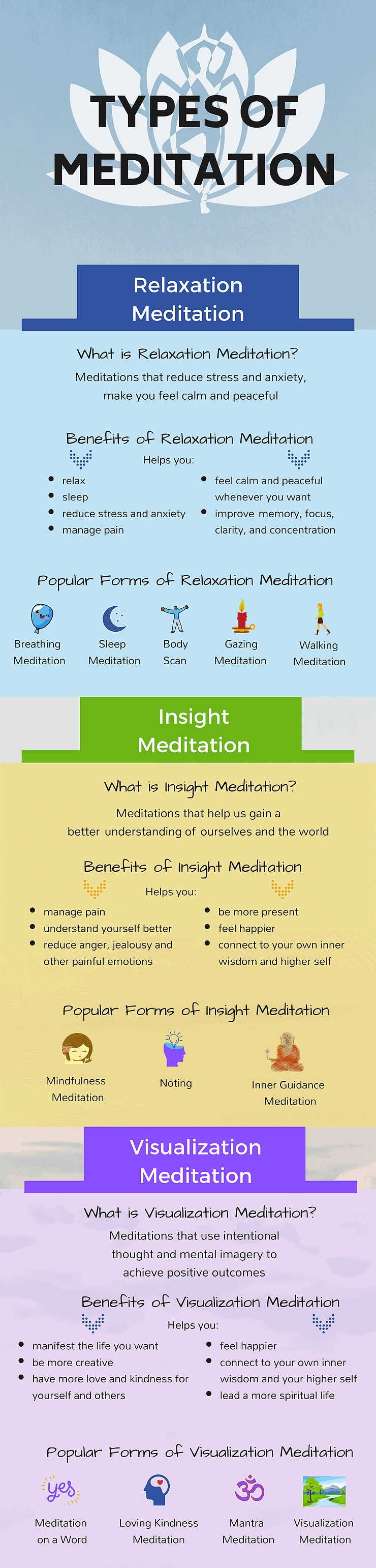 meditation techniques for beginners 1
